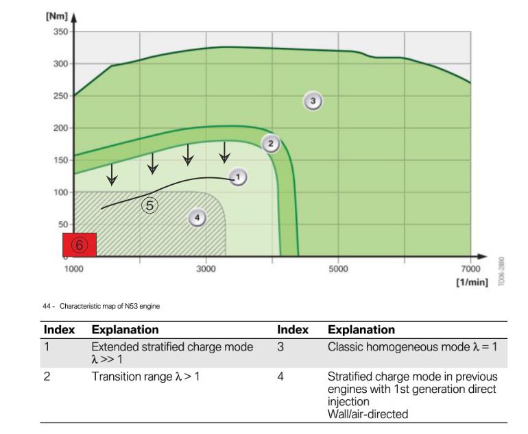 MSD80 software upgrade  Part 1  | Bimmerprofs com |