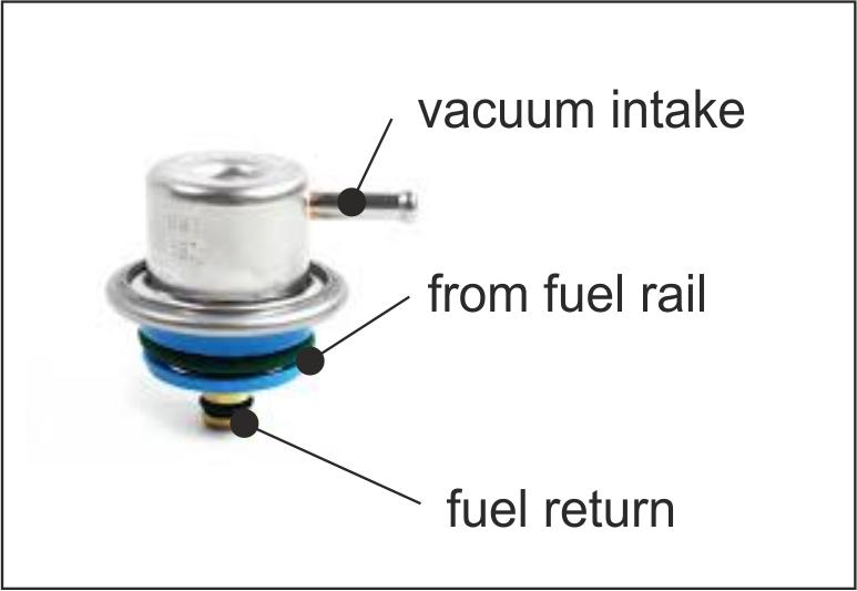 Fuel pressure regulator | Bimmerprofs com |
